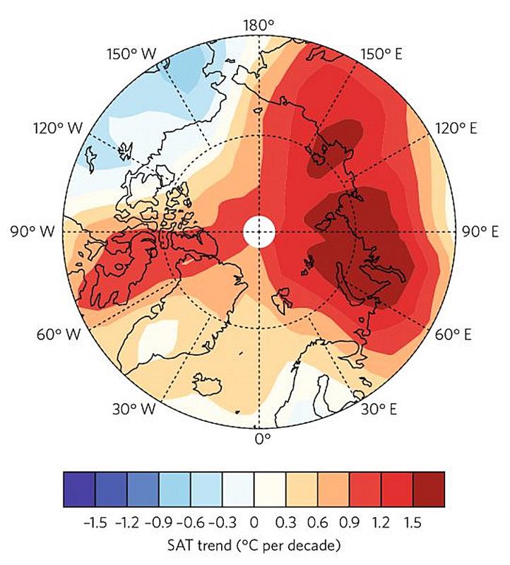 Die Grafik, die aus der Veröffentlichung im Nature Climate Change stammt, zeigt die räumliche Verteilung der jährlichen arktischen Erwärmungsrate zwischen 1998 und 2012 und beinhaltet die neuen, besseren Daten. SAT = Oberflächenlufttemperatur. Bild: Xiandong Zhan